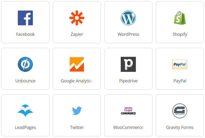 ActiveCampaign Apps and Integrations